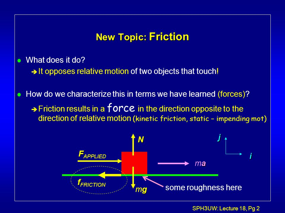 SPH3UW: Lecture 18, Pg 2 New Topic: Friction l What does it do? è It opposes relative motion of two objects that touch! l How do we characterize this