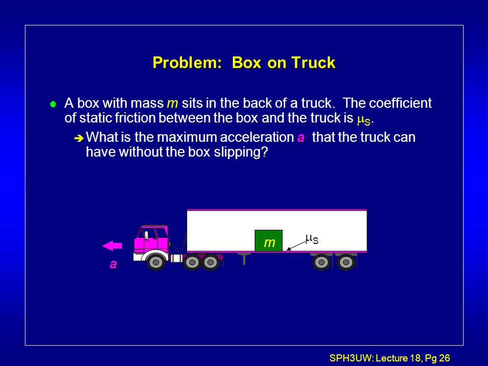 SPH3UW: Lecture 18, Pg 26 Problem: Box on Truck A box with mass m sits in the back of a truck. The coefficient of static friction between the box and