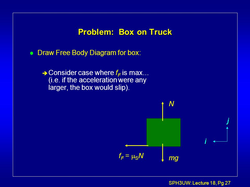 SPH3UW: Lecture 18, Pg 27 Problem: Box on Truck l Draw Free Body Diagram for box: è Consider case where f F is max... (i.e. if the acceleration were a