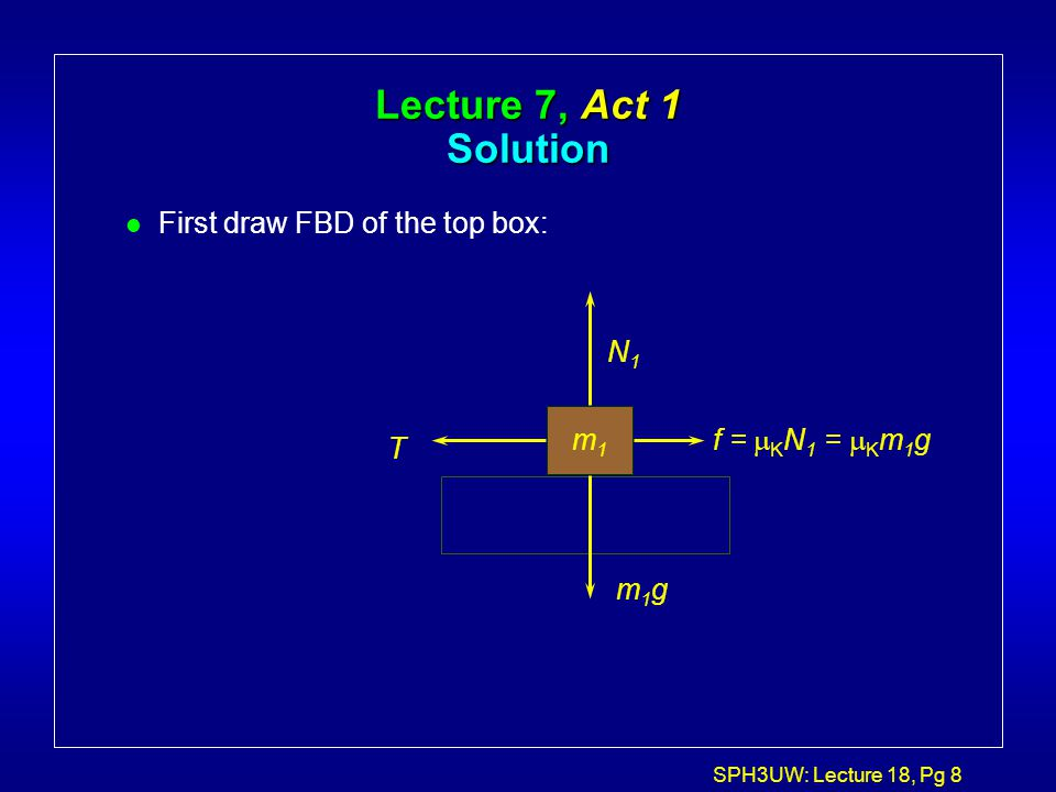 SPH3UW: Lecture 18, Pg 19 Lecture 7, Act 2 Solution l Pick axes & draw FBD of box: T m  N mg y x l Apply F NET = ma y: N + T sin  - mg = ma Y = 0 N = mg - T sin  = 80 N x: T cos  - f FR = ma X The box will move if T cos  - f FR > 0 f FR