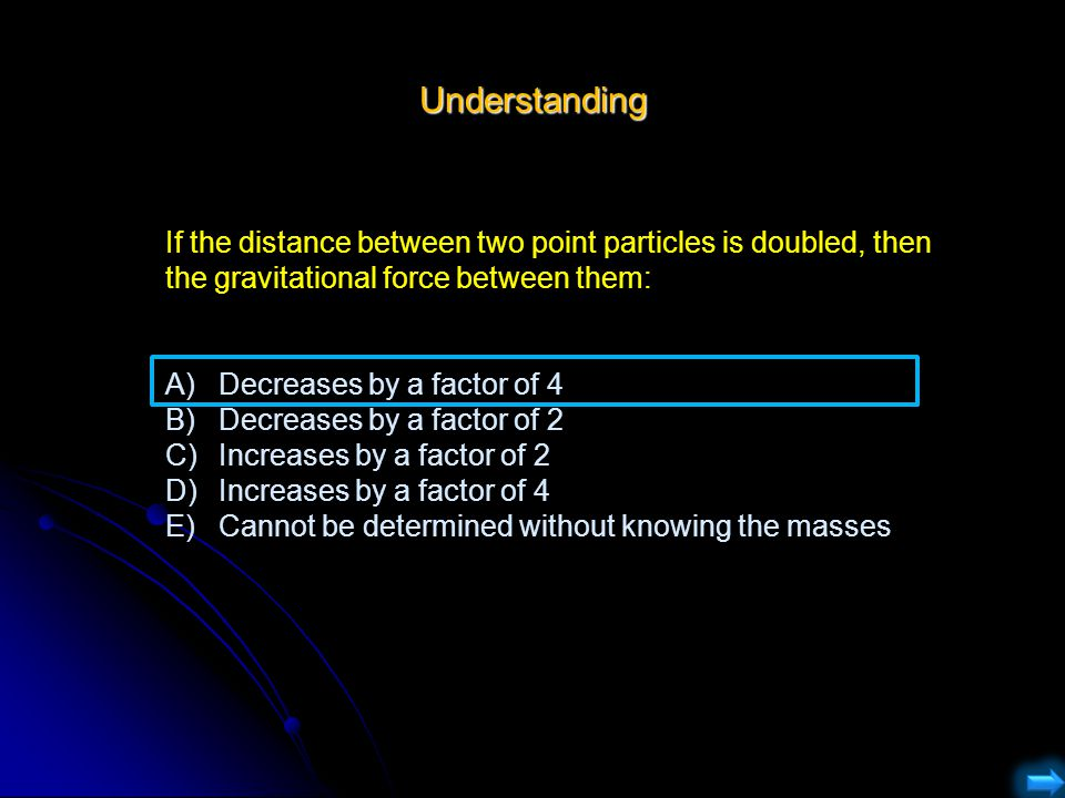Understanding If the distance between two point particles is doubled, then the gravitational force between them: A)Decreases by a factor of 4 B)Decrea