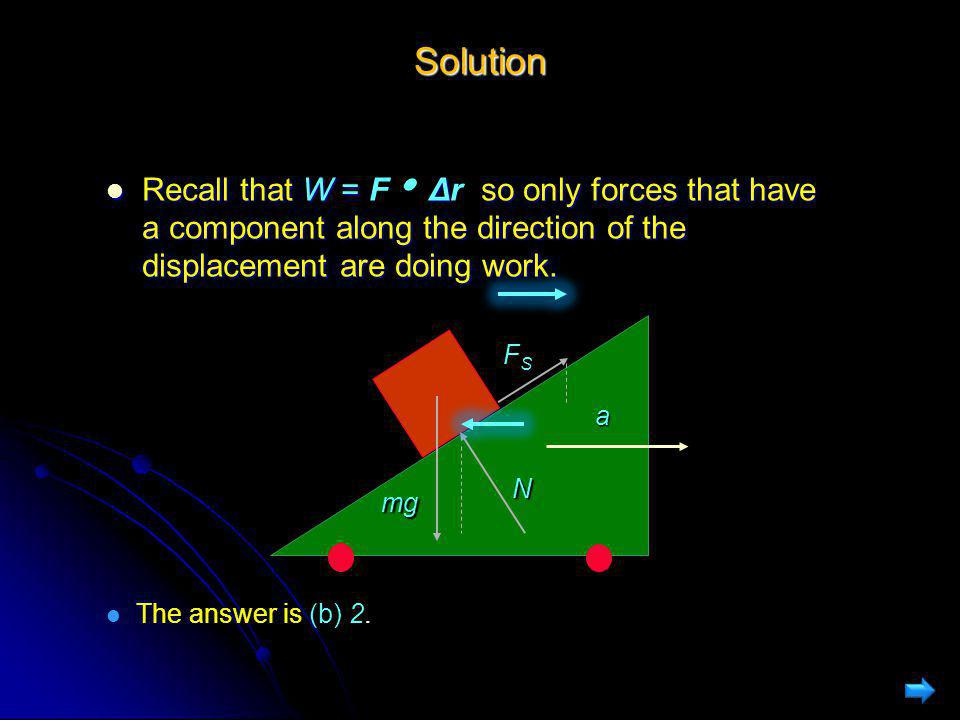 a mg NSolution Recall that W = F  Δr so only forces that have a component along the direction of the displacement are doing work. Recall that W = F 