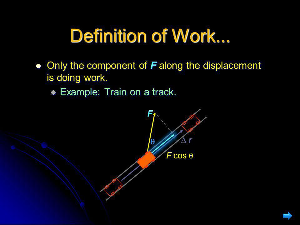 Definition of Work... Only the component of F along the displacement is doing work. Only the component of F along the displacement is doing work. Exam