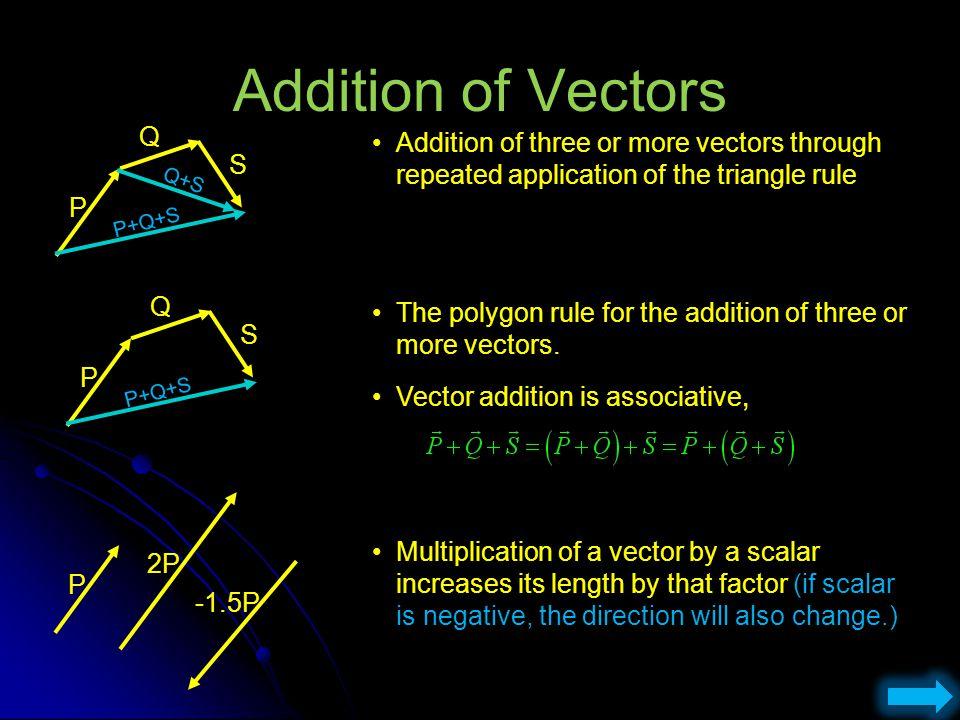 Addition of Vectors Trapezoid rule for vector addition Law of cosines, Law of sines, Vector addition is commutative, Vector subtraction P Q P+Q P Q Triangle rule for vector addition P P+Q Q P Q -Q P-Q