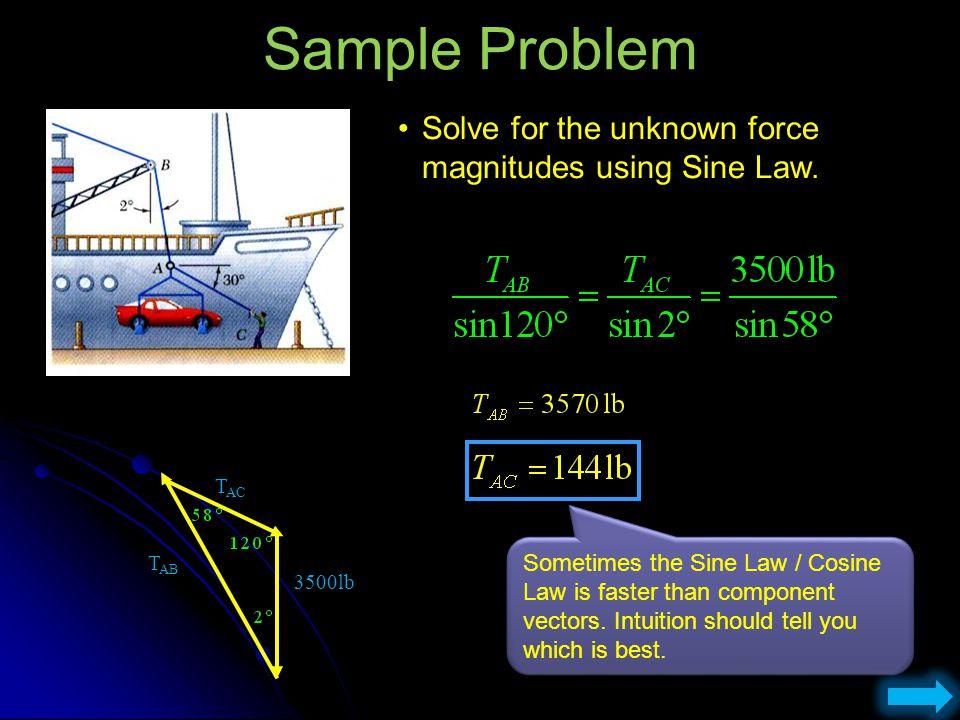 A T AB 3500lb Sample Problem