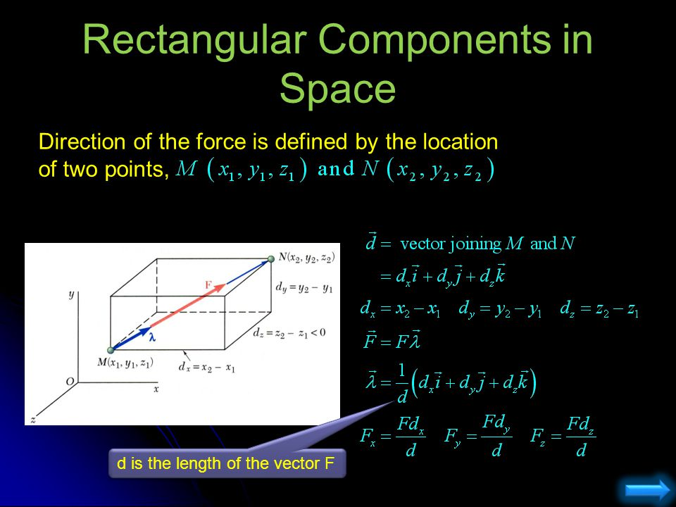 Rectangular Components in Space With the angles between and the axes, is a unit vector along the line of action of and are the direction cosines for