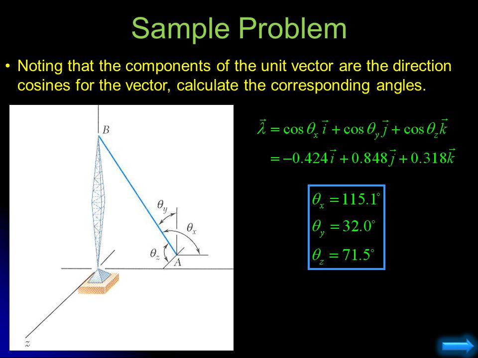 Sample Problem SOLUTION: Determine the unit vector pointing from A towards B.
