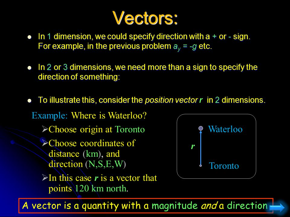 Does motion in one direction affect motion in an orthogonal direction.