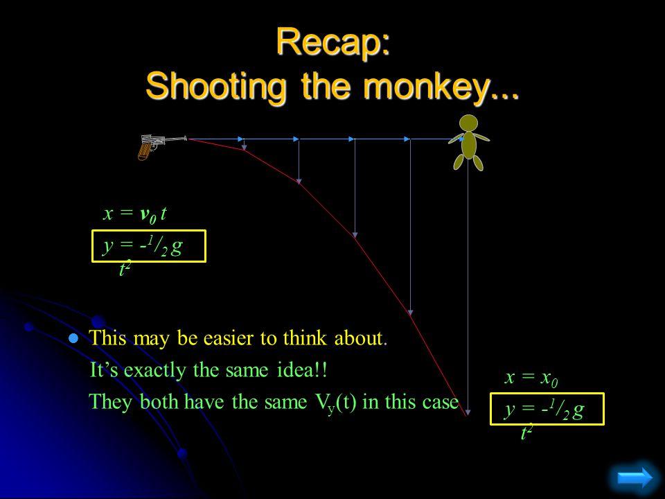 Shooting the Monkey...rvg r = v 0 t - 1 / 2 g t 2 l With gravity, still aim at the monkey.