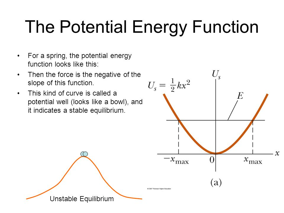 The Potential Energy Function For a spring, the potential energy function looks like this: Then the force is the negative of the slope of this function.