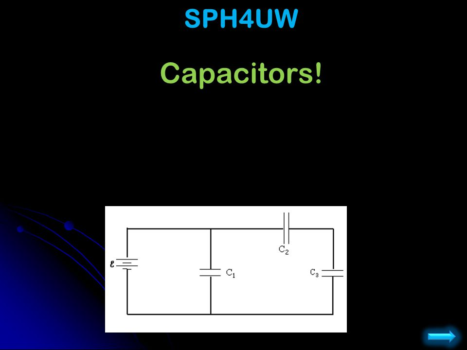 Capacitors in Parallel Both ends connected together by wire C1 C2 Ceq Share Charge: Q eq = Q 1 + Q 2 Total Cap: C eq = (Q 1 + Q 2 )/V = C 1 + C 2 = V eq Same voltage: V 1 = V 2 15 V 10 V 15 V 10 V 15 V 10 V