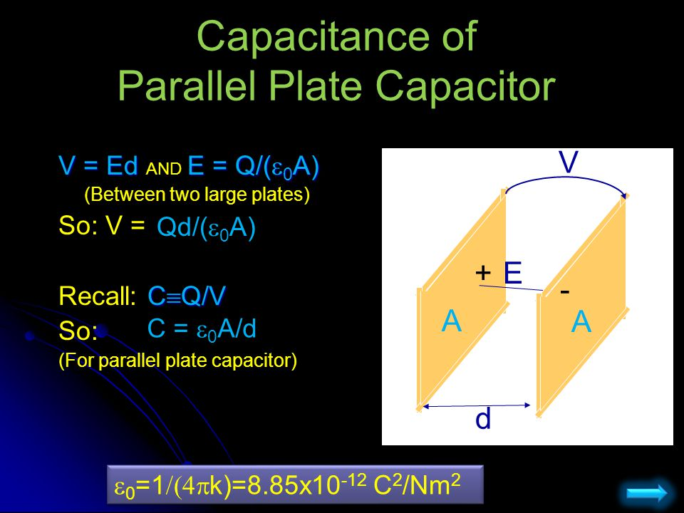 Physics 102: Lecture 4, Slide 16 Comparison: Series vs.