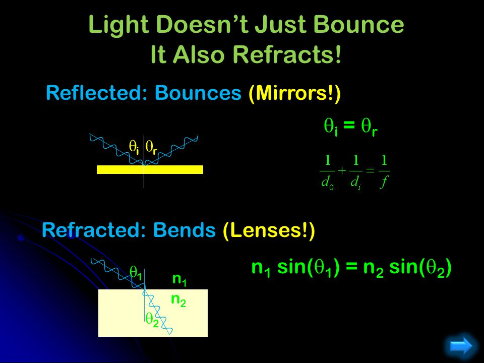 Can the person standing on the edge of the pool be prevented from seeing the light by total internal reflection .
