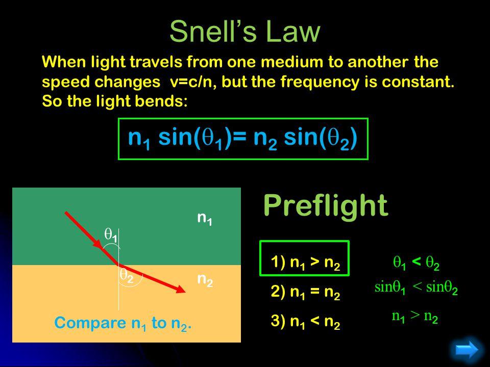 Thin Film Summary (2) n 1 (thin film) n2n2 t Phase shift after reflection No phase shift after reflection No Phase shift Phase shift