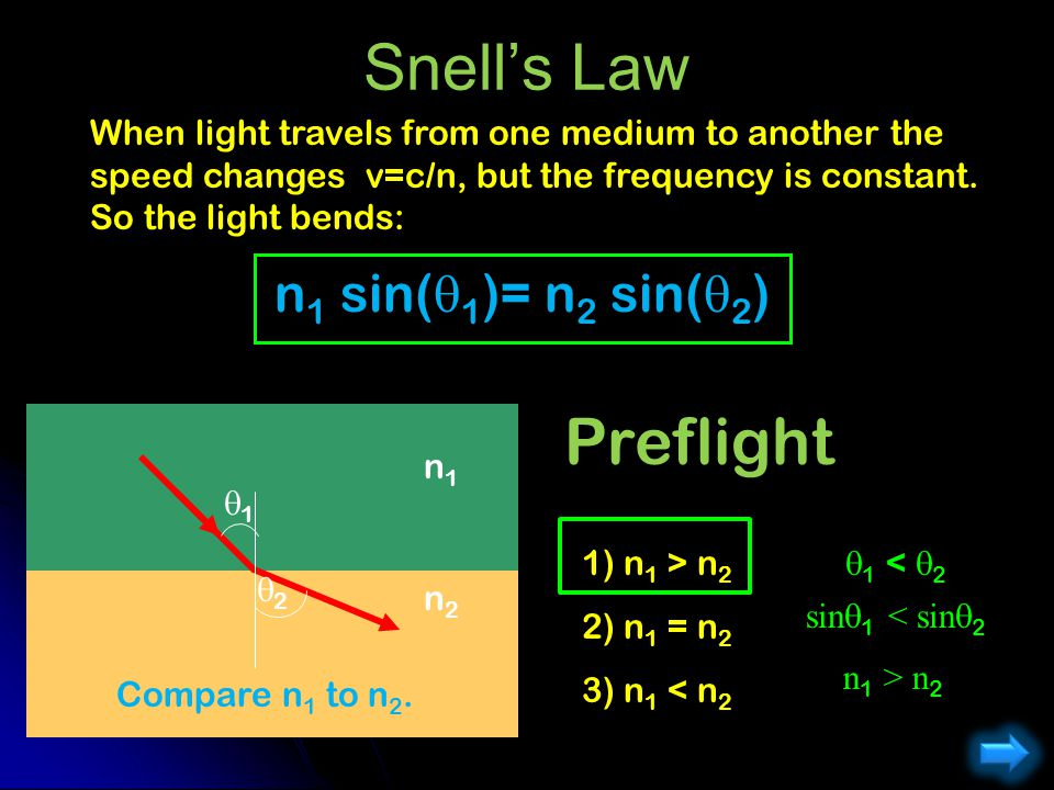 Answer for 1 Unpolarized light (like the light from the sun) passes through a polarizing sunglass (a linear polarizer).