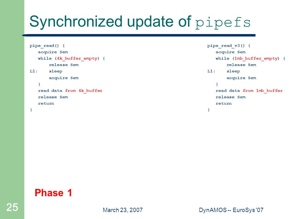 March 23, 2007DynAMOS -- EuroSys 07 25 Synchronized update of pipefs pipe_read() { acquire Sem while (4k_buffer_empty) { release Sem L1: sleep acquire Sem } read data from 4k_buffer release Sem return } Phase 1 pipe_read_v3() { acquire Sem while (1mb_buffer_empty) { release Sem L1: sleep acquire Sem } read data from 1mb_buffer release Sem return }