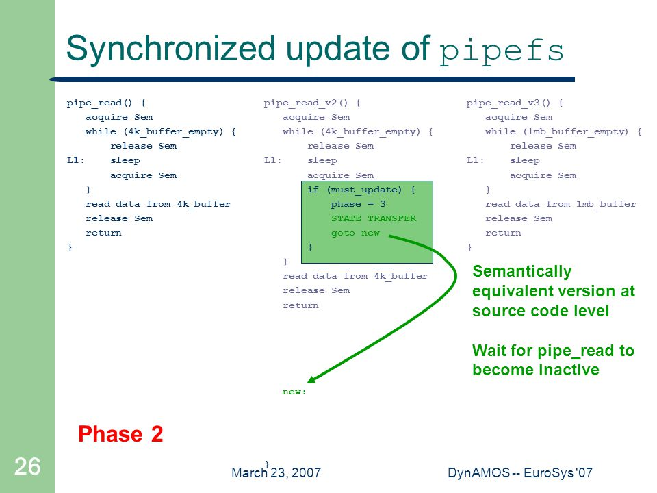 March 23, 2007DynAMOS -- EuroSys 07 26 Synchronized update of pipefs pipe_read() { acquire Sem while (4k_buffer_empty) { release Sem L1: sleep acquire Sem } read data from 4k_buffer release Sem return } Semantically equivalent version at source code level Wait for pipe_read to become inactive pipe_read_v3() { acquire Sem while (1mb_buffer_empty) { release Sem L1: sleep acquire Sem } read data from 1mb_buffer release Sem return } Phase 2 pipe_read_v2() { acquire Sem while (4k_buffer_empty) { release Sem L1: sleep acquire Sem if (must_update) { phase = 3 STATE TRANSFER goto new } read data from 4k_buffer release Sem return new: }