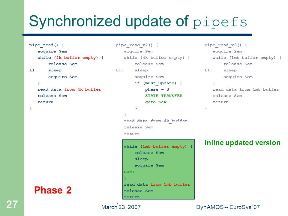 March 23, 2007DynAMOS -- EuroSys '07 27 Synchronized update of pipefs pipe_read() { acquire Sem while (4k_buffer_empty) { release Sem L1: sleep acquir