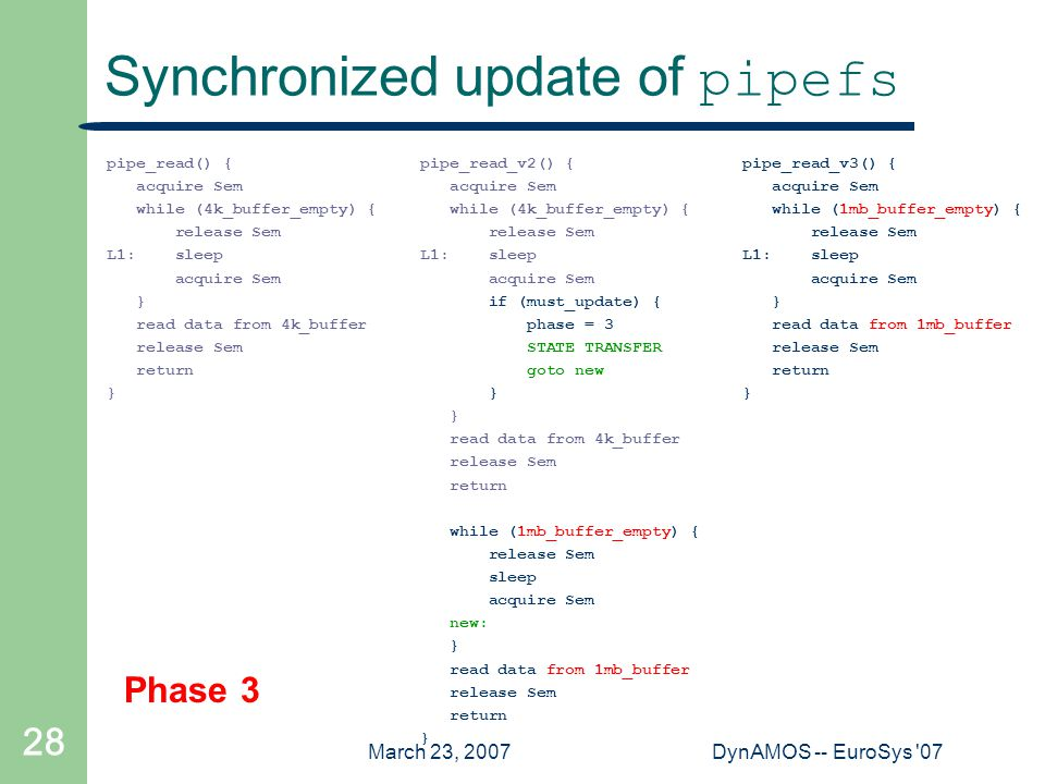March 23, 2007DynAMOS -- EuroSys 07 28 pipe_read() { acquire Sem while (4k_buffer_empty) { release Sem L1: sleep acquire Sem } read data from 4k_buffer release Sem return } pipe_read_v2() { acquire Sem while (4k_buffer_empty) { release Sem L1: sleep acquire Sem if (must_update) { phase = 3 STATE TRANSFER goto new } read data from 4k_buffer release Sem return while (1mb_buffer_empty) { release Sem sleep acquire Sem new: } read data from 1mb_buffer release Sem return } pipe_read_v3() { acquire Sem while (1mb_buffer_empty) { release Sem L1: sleep acquire Sem } read data from 1mb_buffer release Sem return } Synchronized update of pipefs Phase 3