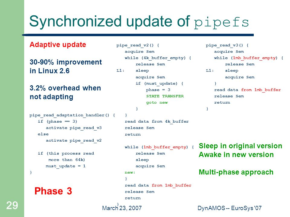 March 23, 2007DynAMOS -- EuroSys '07 29 pipe_read_v2() { acquire Sem while (4k_buffer_empty) { release Sem L1: sleep acquire Sem if (must_update) { ph