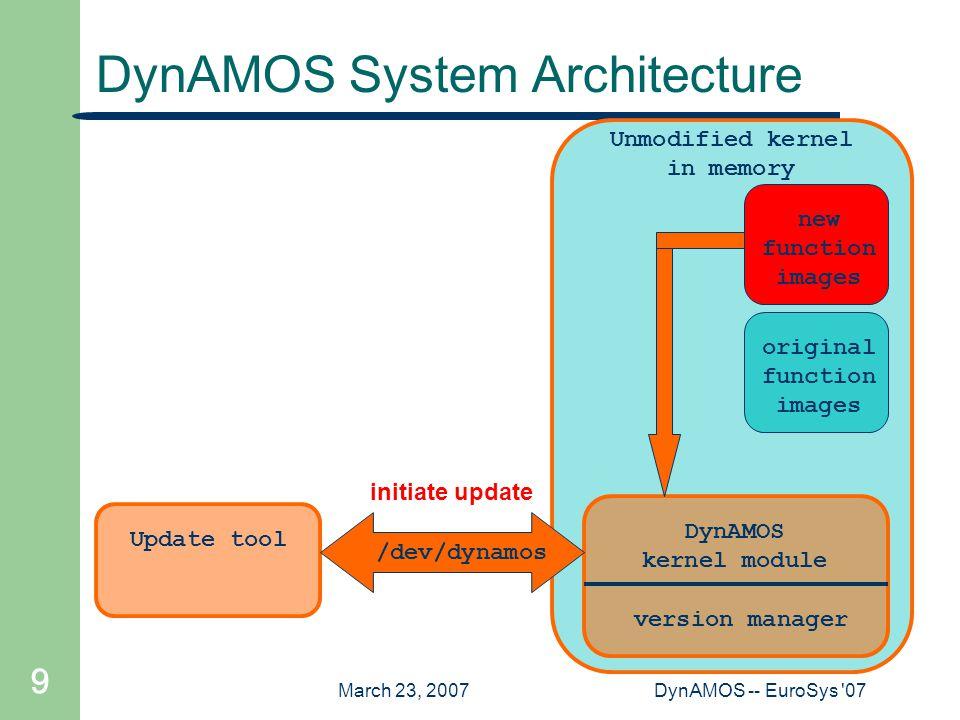 March 23, 2007DynAMOS -- EuroSys '07 9 Unmodified kernel in memory DynAMOS System Architecture DynAMOS kernel module Update tool /dev/dynamos version