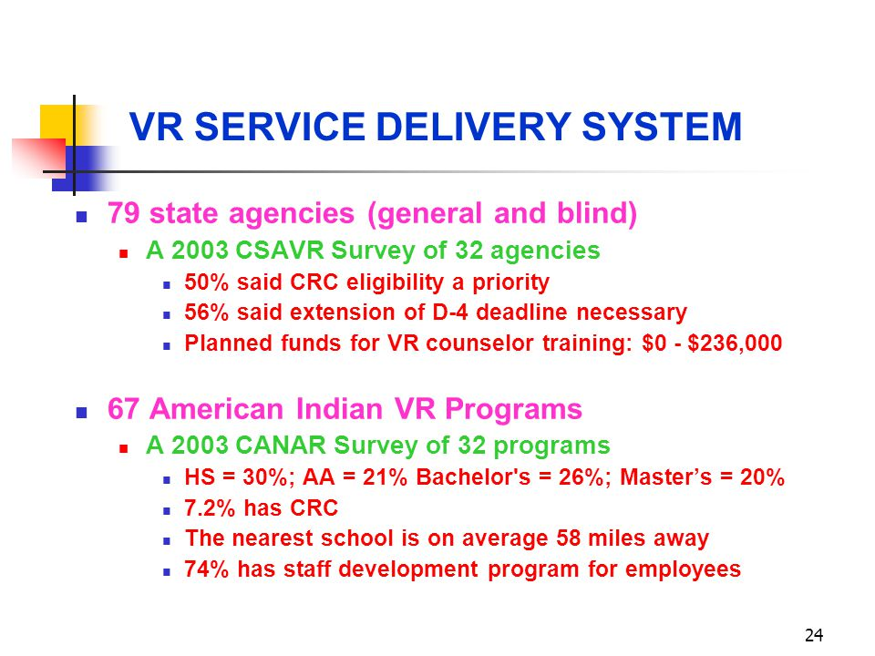 24 VR SERVICE DELIVERY SYSTEM 79 state agencies (general and blind) A 2003 CSAVR Survey of 32 agencies 50% said CRC eligibility a priority 56% said extension of D-4 deadline necessary Planned funds for VR counselor training: $0 - $236,000 67 American Indian VR Programs A 2003 CANAR Survey of 32 programs HS = 30%; AA = 21% Bachelor s = 26%; Master's = 20% 7.2% has CRC The nearest school is on average 58 miles away 74% has staff development program for employees