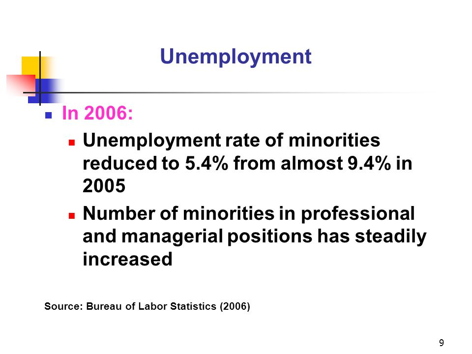 9 Unemployment In 2006: Unemployment rate of minorities reduced to 5.4% from almost 9.4% in 2005 Number of minorities in professional and managerial positions has steadily increased Source: Bureau of Labor Statistics (2006)