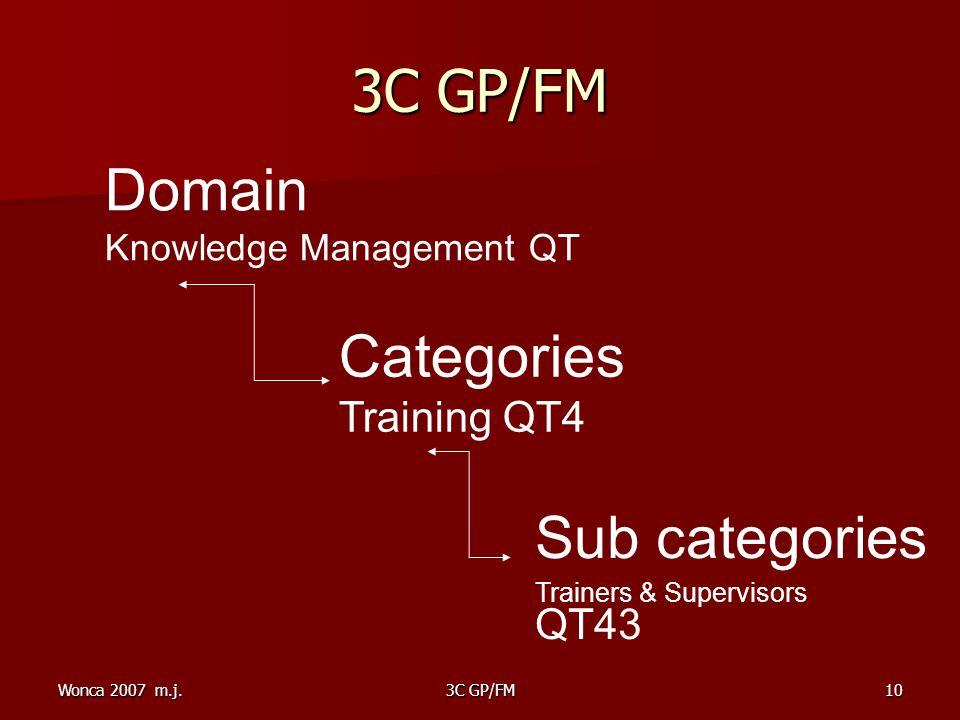Wonca 2007 m.j.3C GP/FM10 3C GP/FM Domain Knowledge Management QT Categories Training QT4 Sub categories Trainers & Supervisors QT43