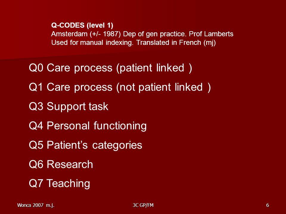 Wonca 2007 m.j.3C GP/FM6 Q-CODES (level 1) Amsterdam (+/- 1987) Dep of gen practice.