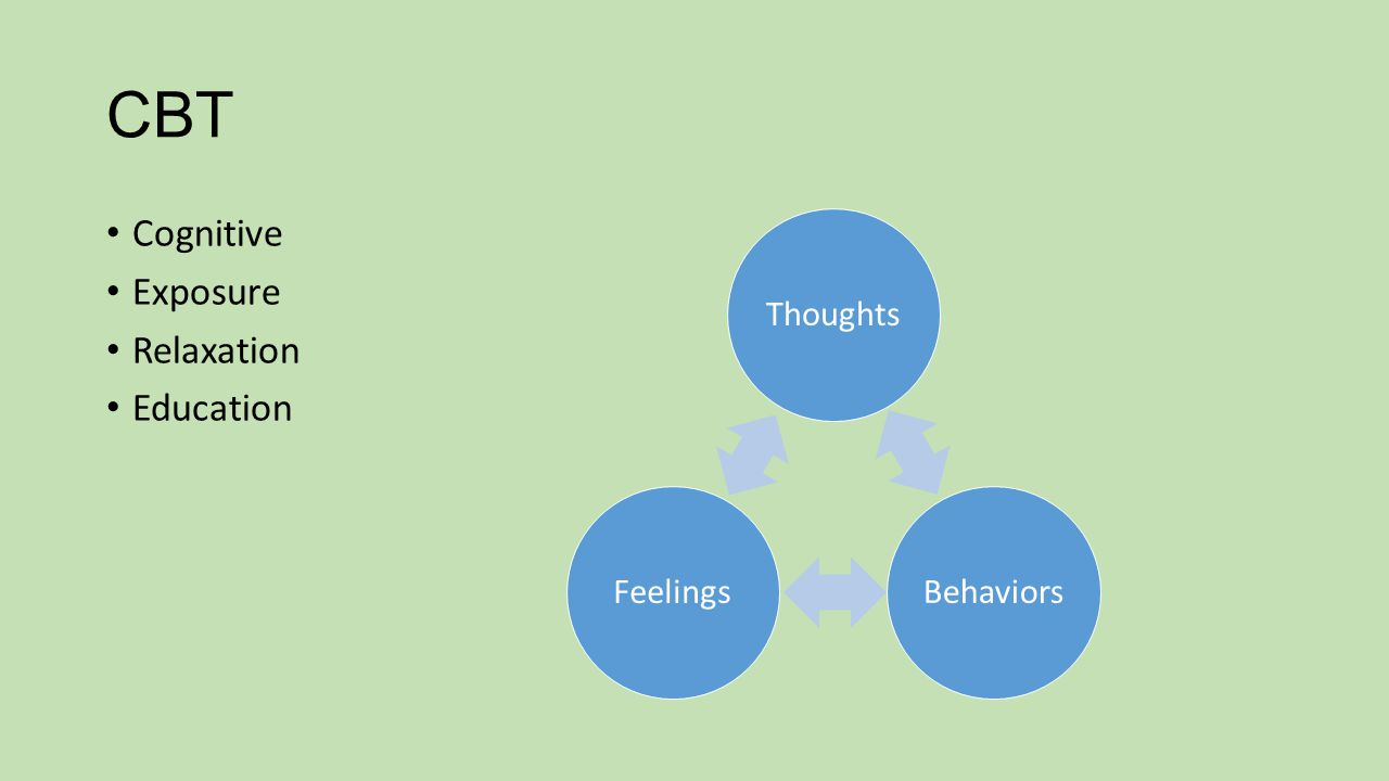 CBT Cognitive Exposure Relaxation Education ThoughtsBehaviorsFeelings