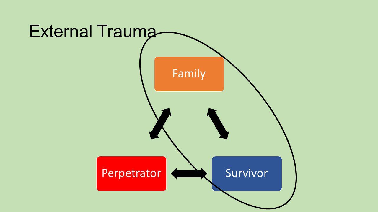 External Trauma FamilySurvivorPerpetrator