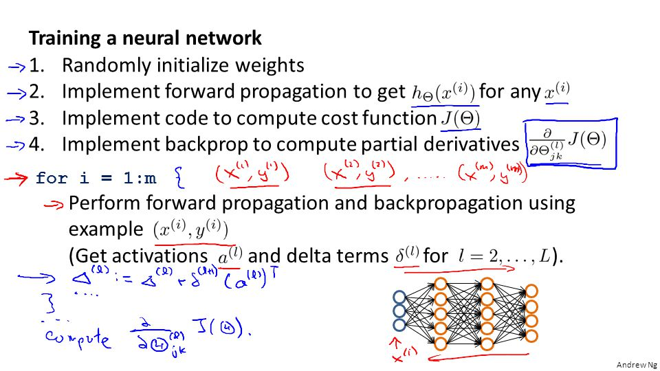 Andrew Ng Training a neural network 1.Randomly initialize weights 2.Implement forward propagation to get for any 3.Implement code to compute cost func
