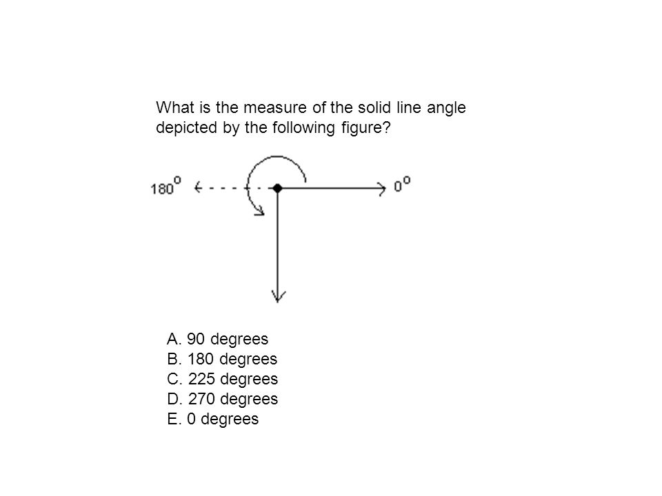 What is the measure of the solid line angle depicted by the following figure.