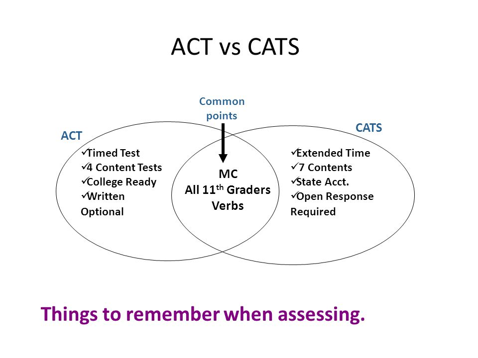 ACT CATS Common points Things to remember when assessing.