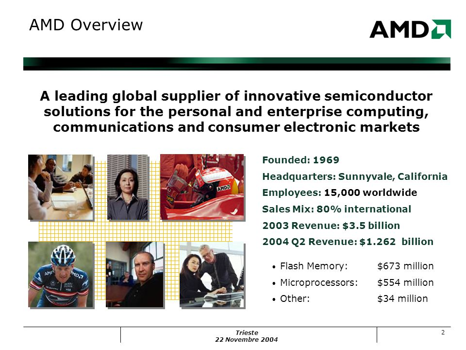 Trieste 22 Novembre 2004 2 AMD Overview A leading global supplier of innovative semiconductor solutions for the personal and enterprise computing, com