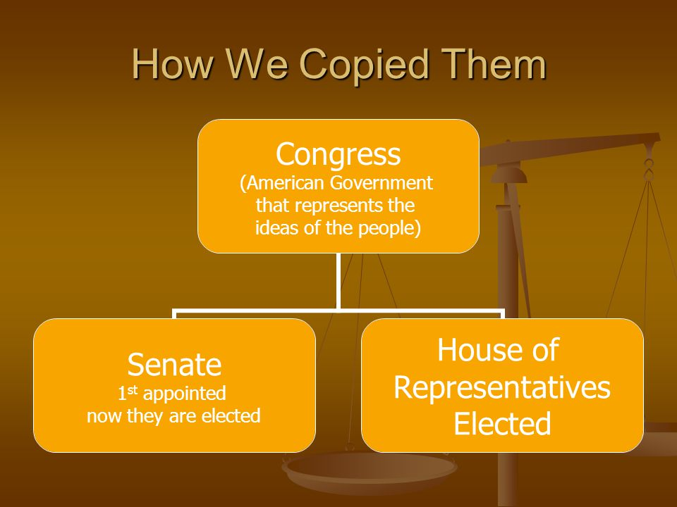 How We Copied Them Congress (American Government that represents the ideas of the people) Senate 1 st appointed now they are elected House of Representatives Elected