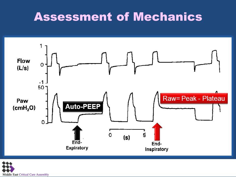Assessment of Mechanics Auto-PEEP Raw= Peak - Plateau