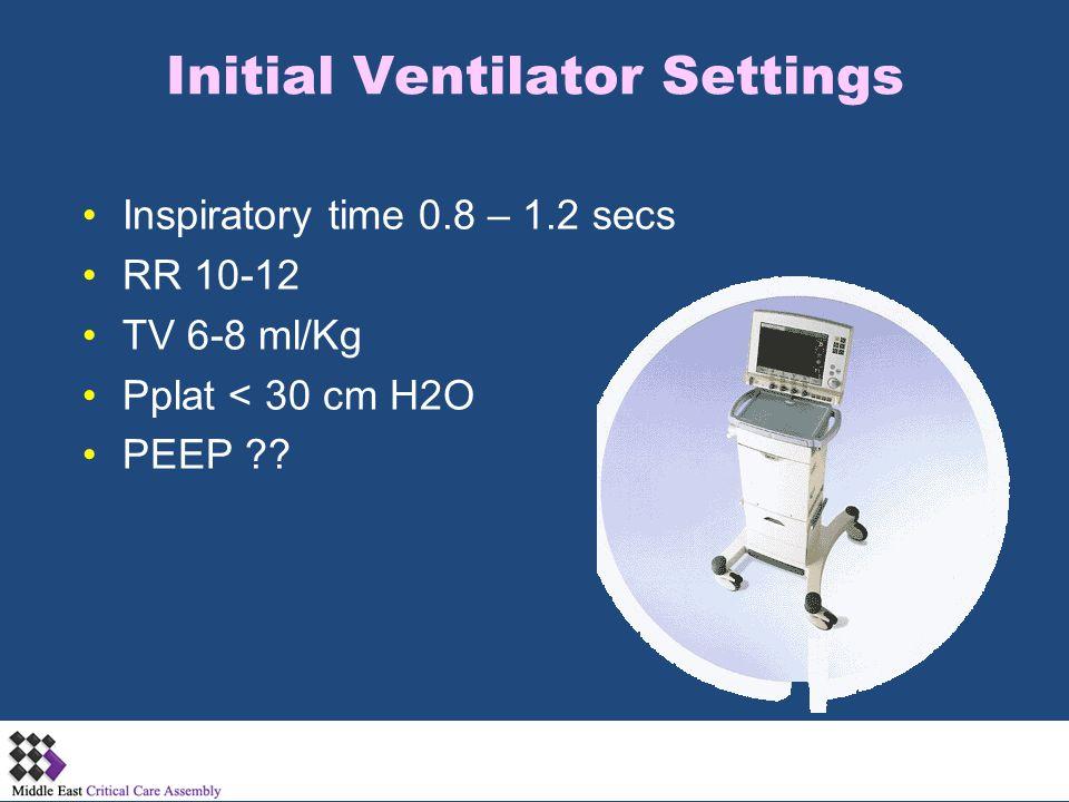 Initial Ventilator Settings Inspiratory time 0.8 – 1.2 secs RR 10-12 TV 6-8 ml/Kg Pplat < 30 cm H2O PEEP ??