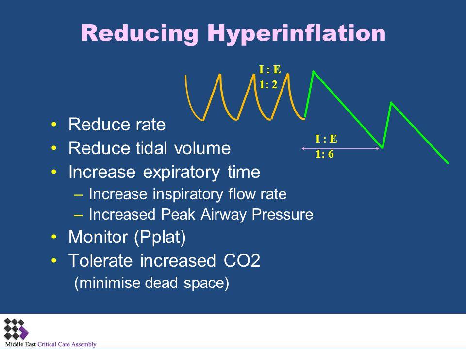 Reducing Hyperinflation Reduce rate Reduce tidal volume Increase expiratory time –Increase inspiratory flow rate –Increased Peak Airway Pressure Monit
