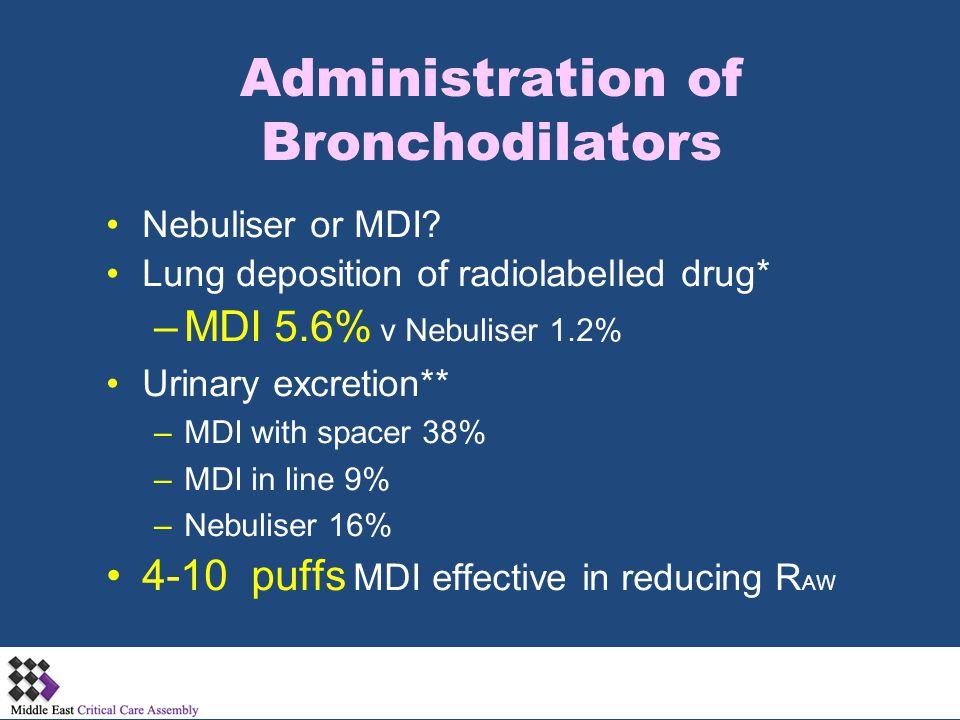 Nebuliser or MDI? Lung deposition of radiolabelled drug* –MDI 5.6% v Nebuliser 1.2% Urinary excretion** –MDI with spacer 38% –MDI in line 9% –Nebulise