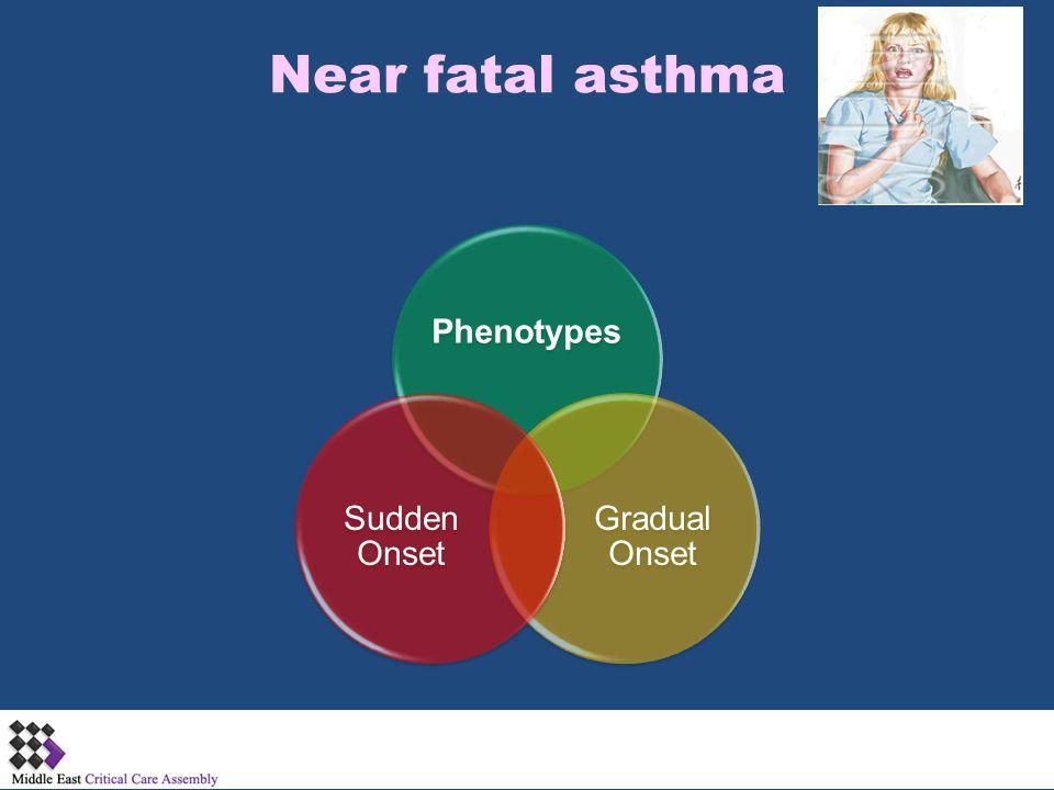 Ventilation in COPD/Asthma Non Invasive VentilationAssessment of mechanics (resistance, auto-PEEP)Pressure or volume modes?Role of PEEPAdministering Bronchodilators