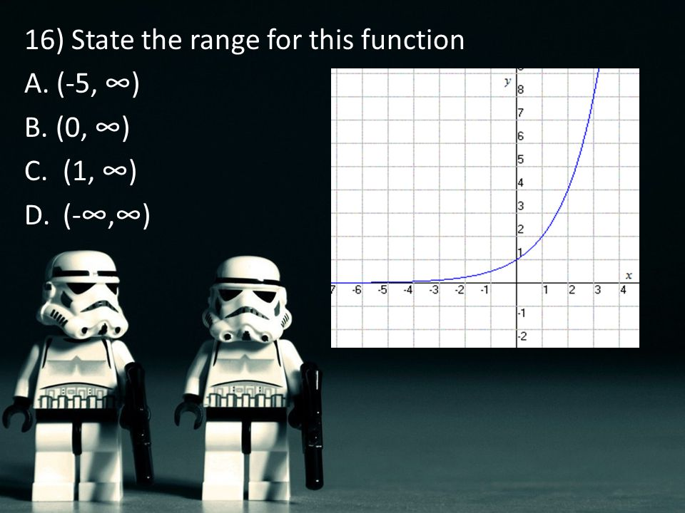 16) State the range for this function A. (-5, ∞) B. (0, ∞) C.(1, ∞) D.(-∞,∞)