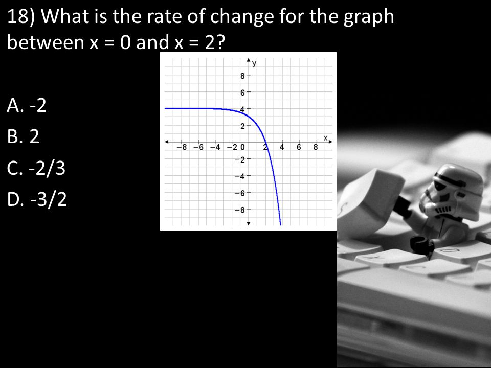 18) What is the rate of change for the graph between x = 0 and x = 2? A. -2 B. 2 C. -2/3 D. -3/2
