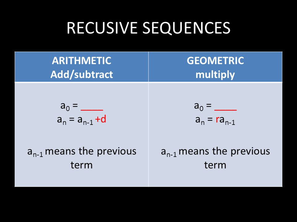 RECUSIVE SEQUENCES ARITHMETIC Add/subtract GEOMETRIC multiply a 0 = ____ a n = a n-1 +d a n-1 means the previous term a 0 = ____ a n = ra n-1 a n-1 me
