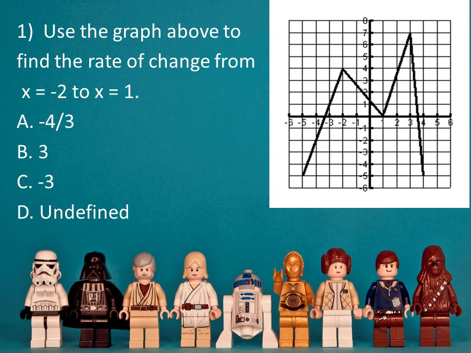 1)Use the graph above to find the rate of change from x = -2 to x = 1. A. -4/3 B. 3 C. -3 D. Undefined