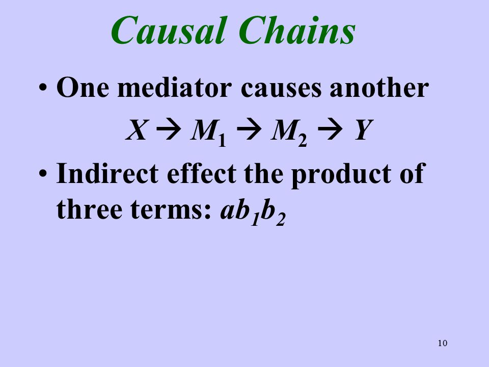 10 Causal Chains One mediator causes another X  M 1  M 2  Y Indirect effect the product of three terms: ab 1 b 2 10