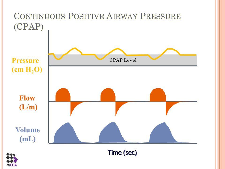 P RESSURE S UPPORT V ENTILATION (PSV) Time (sec) Flow (L/m) Pressure (cm H 2 O) Volume (mL) Set PS Level Flow Cycling Better Efforts Longer Inspiration Patient Triggered, Flow Cycled, Pressure limited Mode