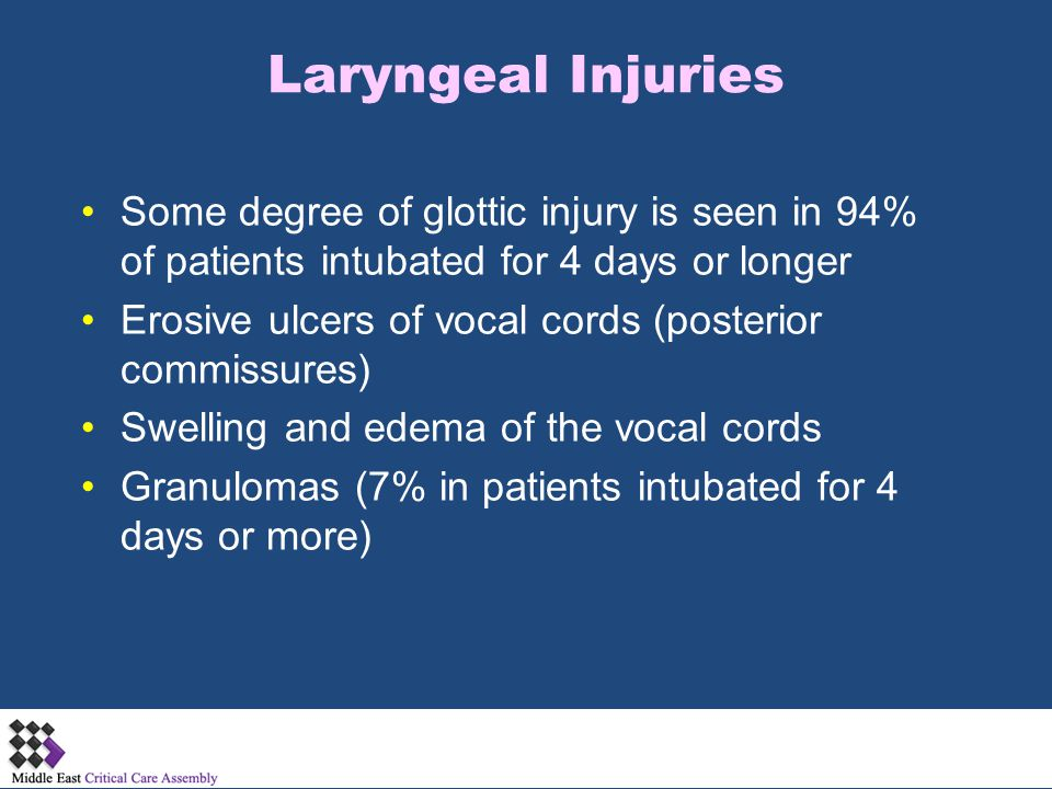 Laryngeal Injuries Some degree of glottic injury is seen in 94% of patients intubated for 4 days or longer Erosive ulcers of vocal cords (posterior co