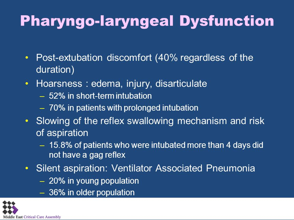Pharyngo-laryngeal Dysfunction Post-extubation discomfort (40% regardless of the duration) Hoarsness : edema, injury, disarticulate –52% in short-term
