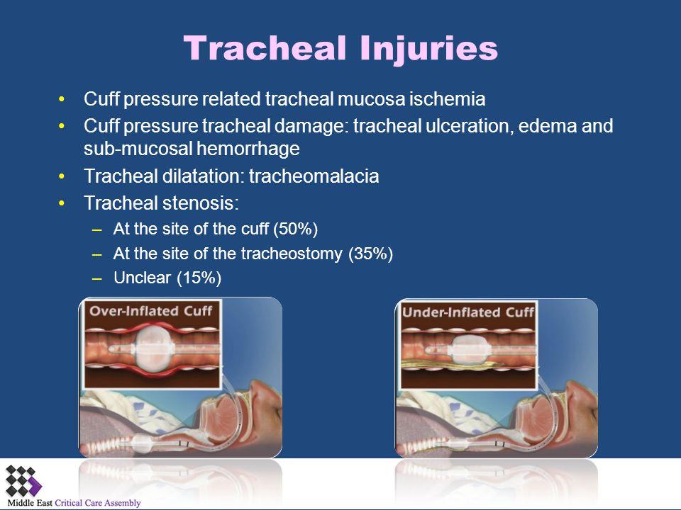 Tracheal Injuries Cuff pressure related tracheal mucosa ischemia Cuff pressure tracheal damage: tracheal ulceration, edema and sub-mucosal hemorrhage